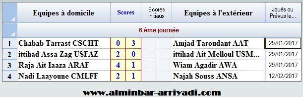 resultats-division-feminin-1-j6