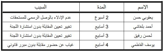 sanctions-delegues-lsf-2017