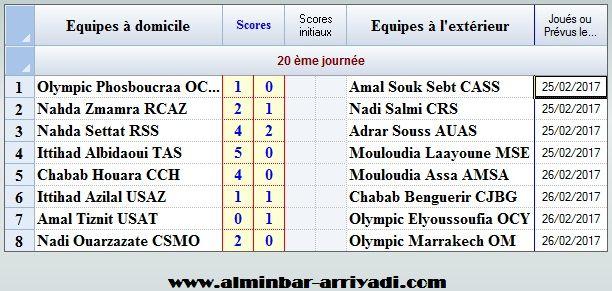 resultats-division-amateur-1-j20