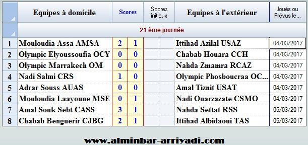 resultats-division-amateur-1-j21