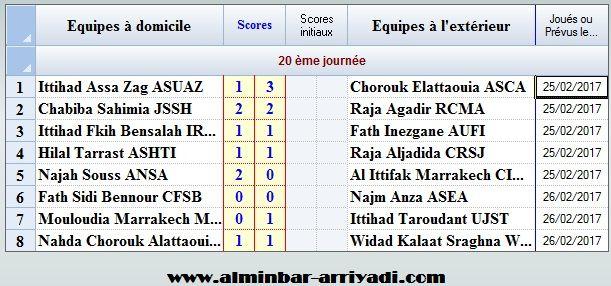 resultats-division-amateur-2-j20