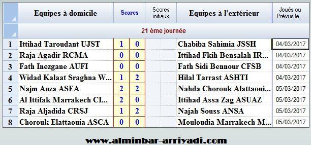 resultats-division-amateur-2-j21